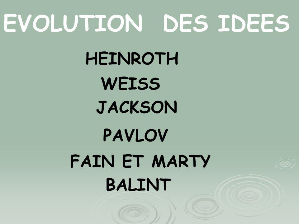EVOLUTION DES IDEES HEINROTH WEISS JACKSON PAVLOV FAIN ET MARTY BALINT