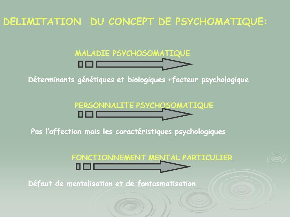 DELIMITATION DU CONCEPT DE PSYCHOMATIQUE: MALADIE PSYCHOSOMATIQUE Déterminants génétiques et biologiques +facteur psychologique PERSONNALITE PSYCHOSOM