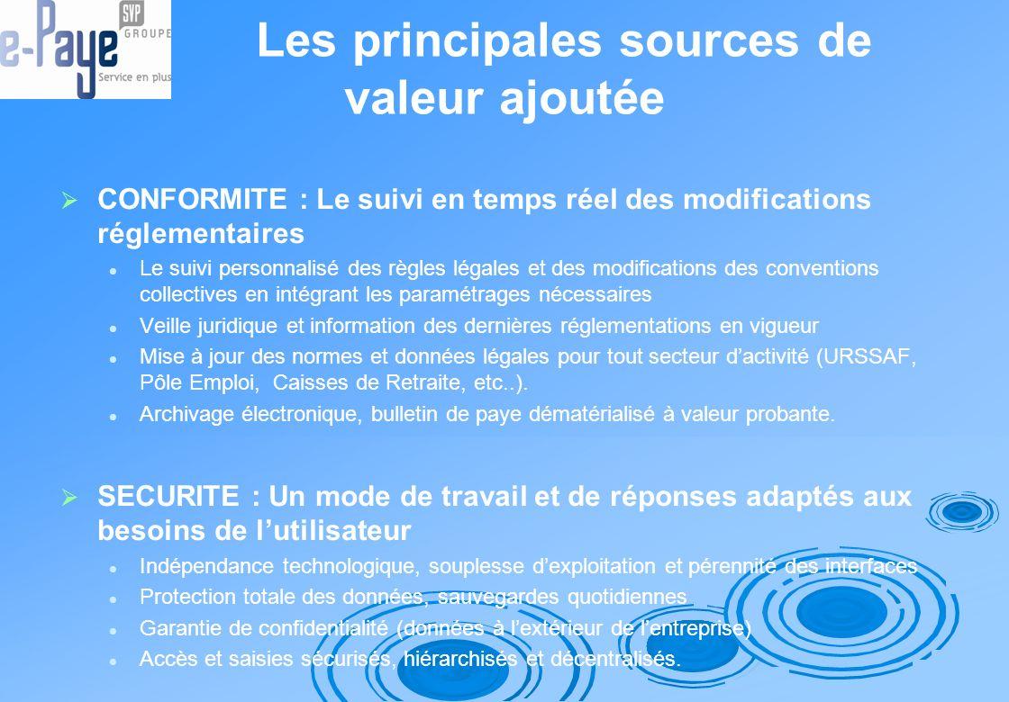 Les principales sources de valeur ajoutée CONFORMITE : Le suivi en temps réel des modifications réglementaires Le suivi personnalisé des règles légale