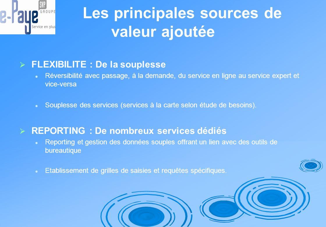 Les principales sources de valeur ajoutée FLEXIBILITE : De la souplesse Réversibilité avec passage, à la demande, du service en ligne au service exper