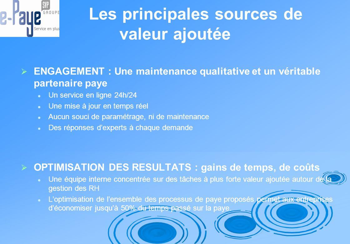 Les principales sources de valeur ajoutée ENGAGEMENT : Une maintenance qualitative et un véritable partenaire paye Un service en ligne 24h/24 Une mise