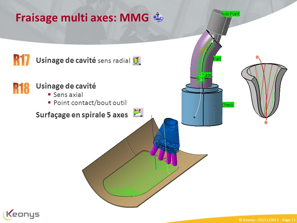 © Keonys - 05/11/2013 - Page 21 Fraisage multi axes: MMG Usinage de cavité sens radial Usinage de cavité Sens axial Point contact/bout outil Surfaçage