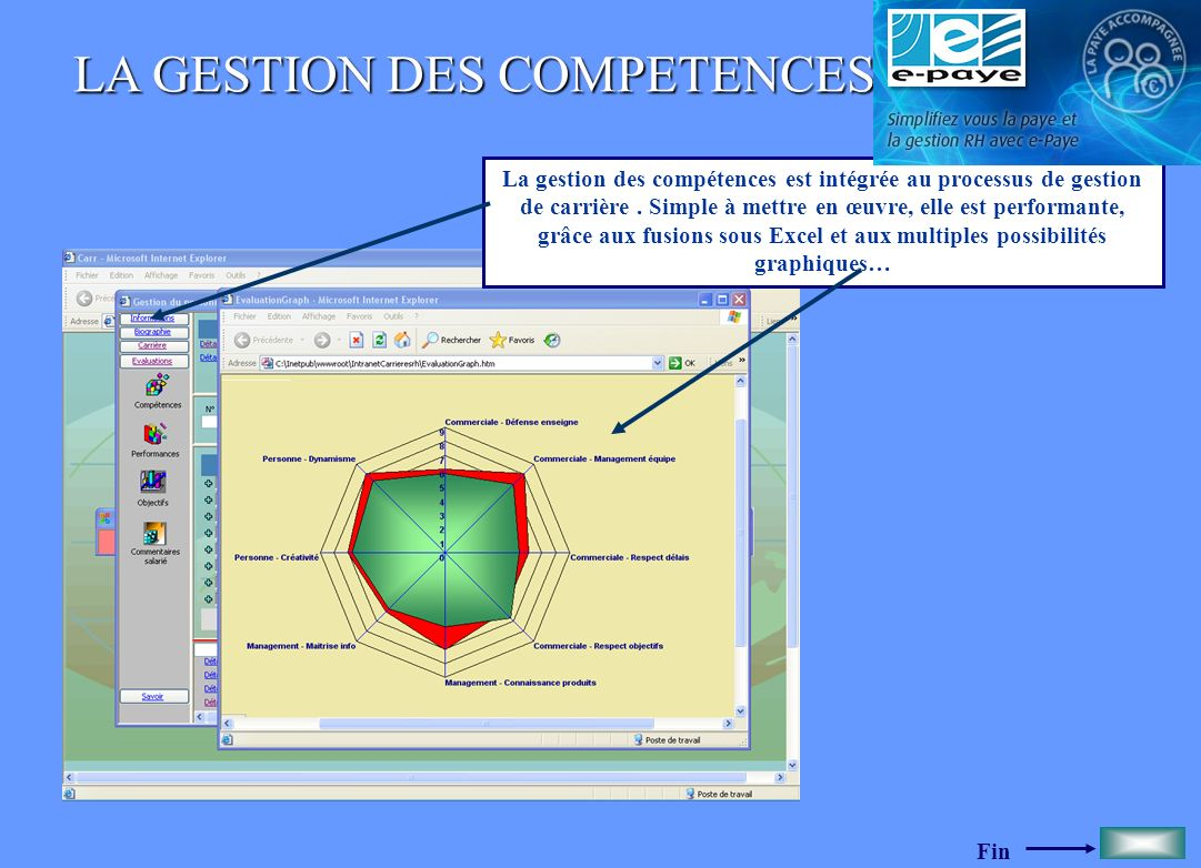 Fin La gestion des compétences est intégrée au processus de gestion de carrière. Simple à mettre en œuvre, elle est performante, grâce aux fusions sou