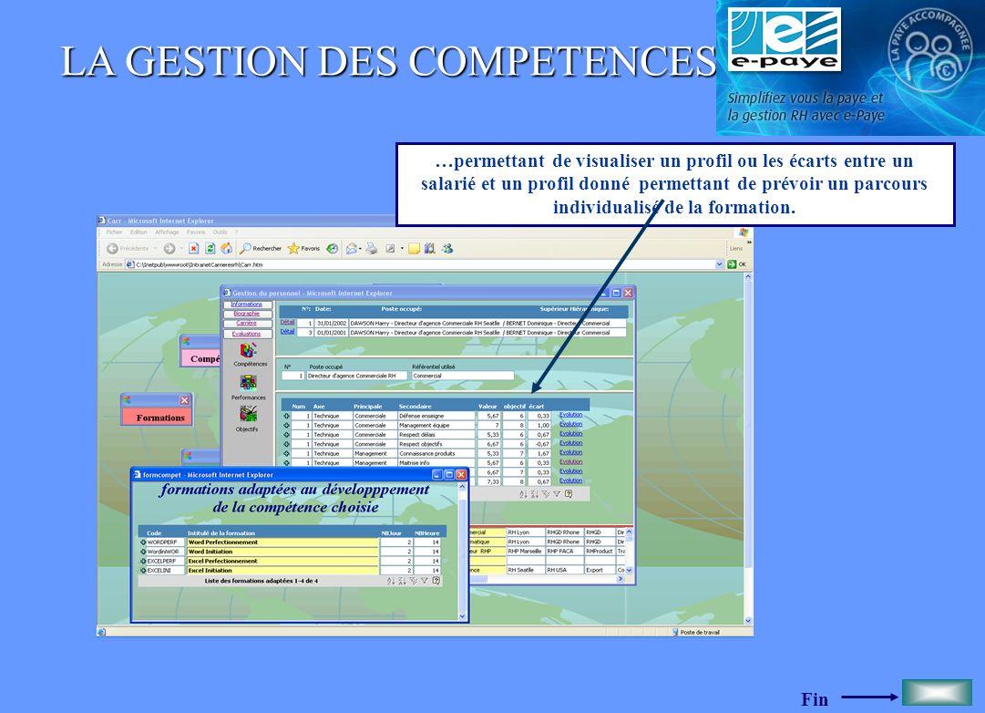 Fin …permettant de visualiser un profil ou les écarts entre un salarié et un profil donné permettant de prévoir un parcours individualisé de la format