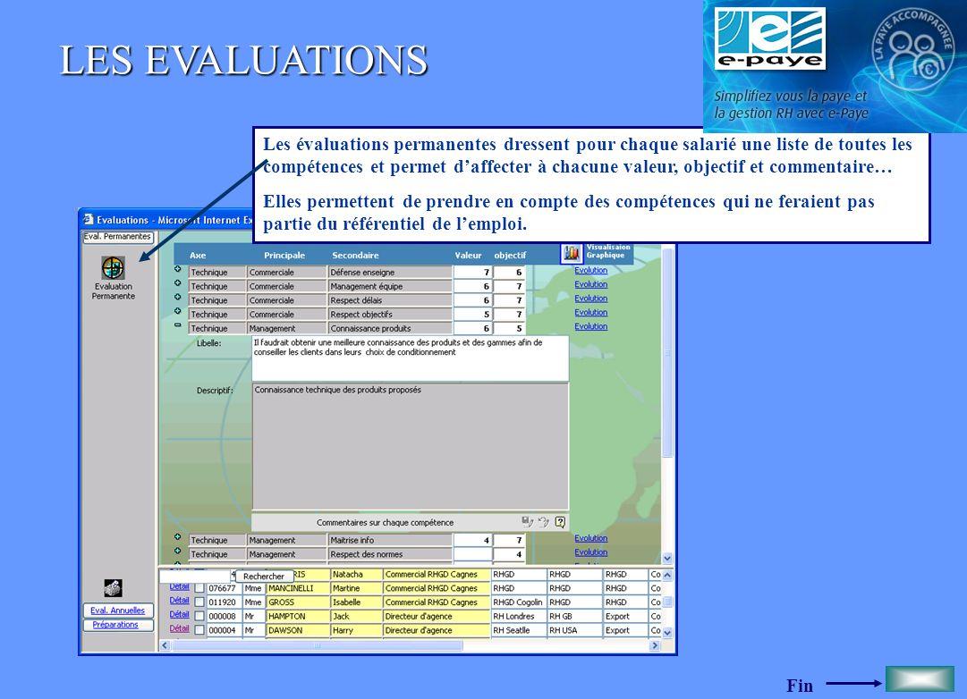 Fin Les évaluations permanentes dressent pour chaque salarié une liste de toutes les compétences et permet daffecter à chacune valeur, objectif et com