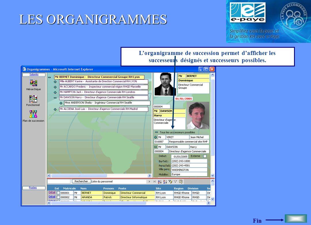 Fin LES ORGANIGRAMMES Lorganigramme de succession permet dafficher les successeurs désignés et successeurs possibles.