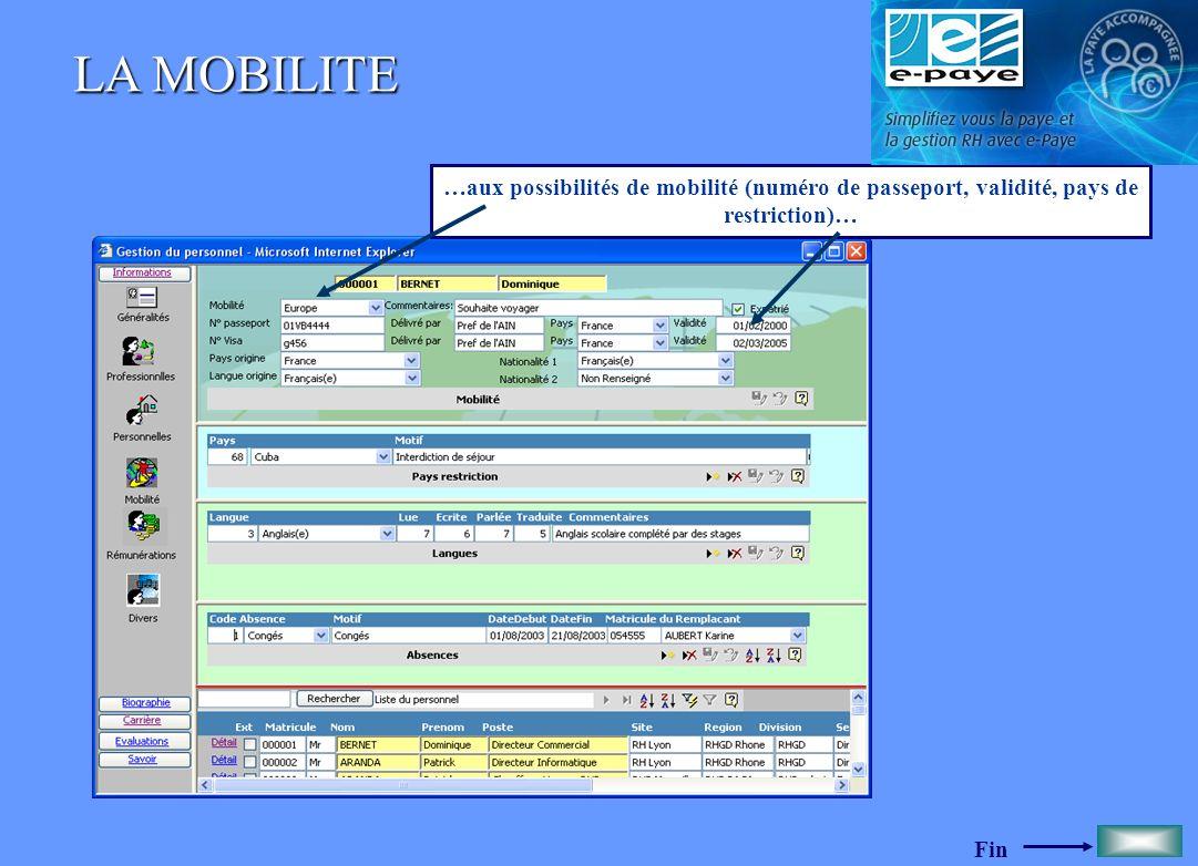 Fin LA MOBILITE …aux possibilités de mobilité (numéro de passeport, validité, pays de restriction)…