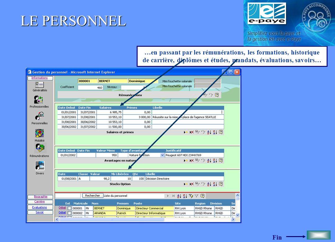 Fin LA GESTION DE LA FORMATION De lélaboration du plan de formation...