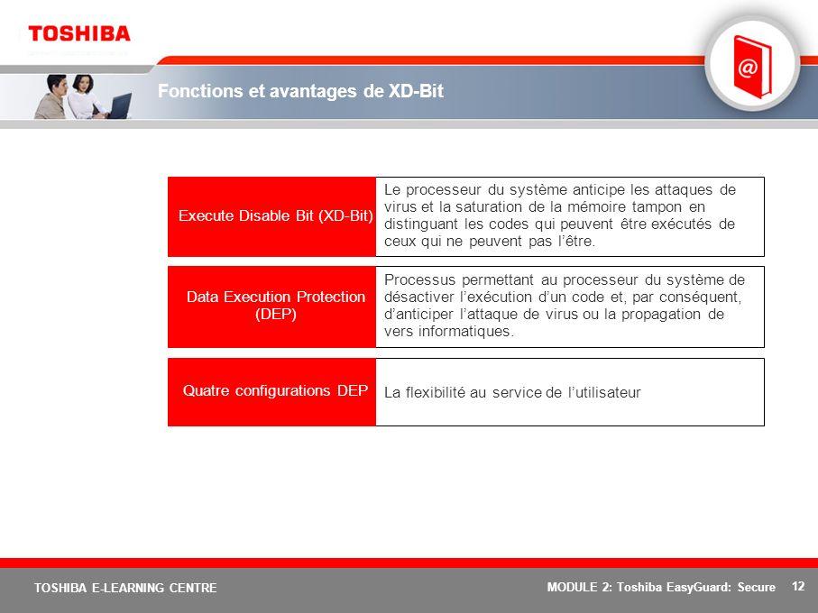 12 TOSHIBA E-LEARNING CENTRE MODULE 2: Toshiba EasyGuard: Secure Fonctions et avantages de XD-Bit La flexibilité au service de lutilisateur Quatre con