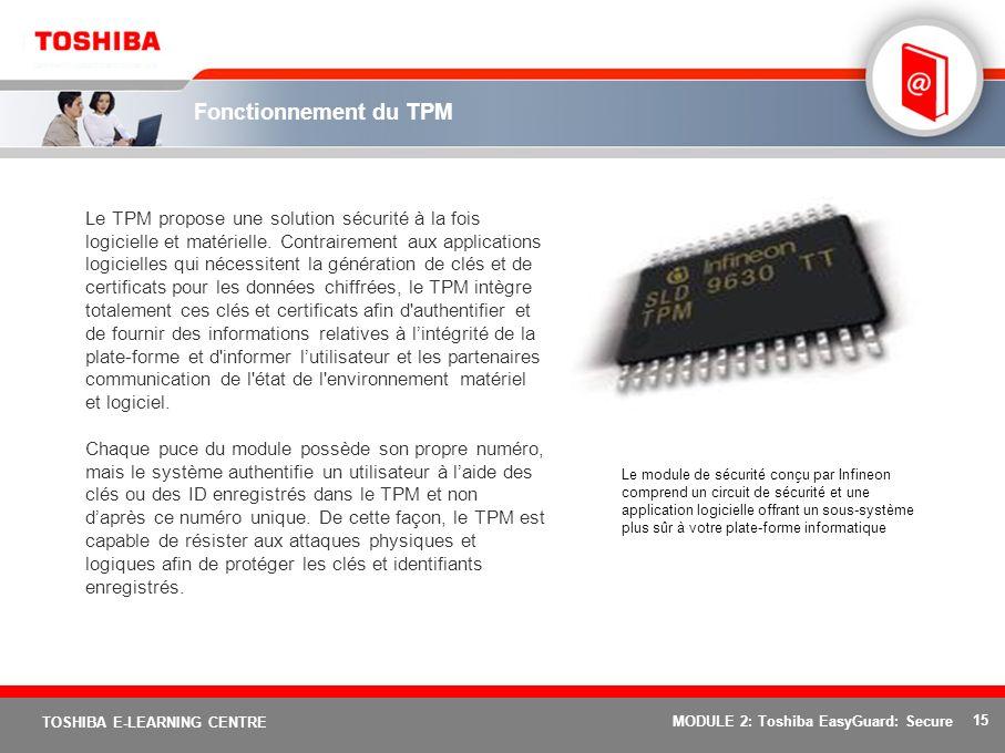 15 TOSHIBA E-LEARNING CENTRE MODULE 2: Toshiba EasyGuard: Secure Fonctionnement du TPM Le TPM propose une solution sécurité à la fois logicielle et ma