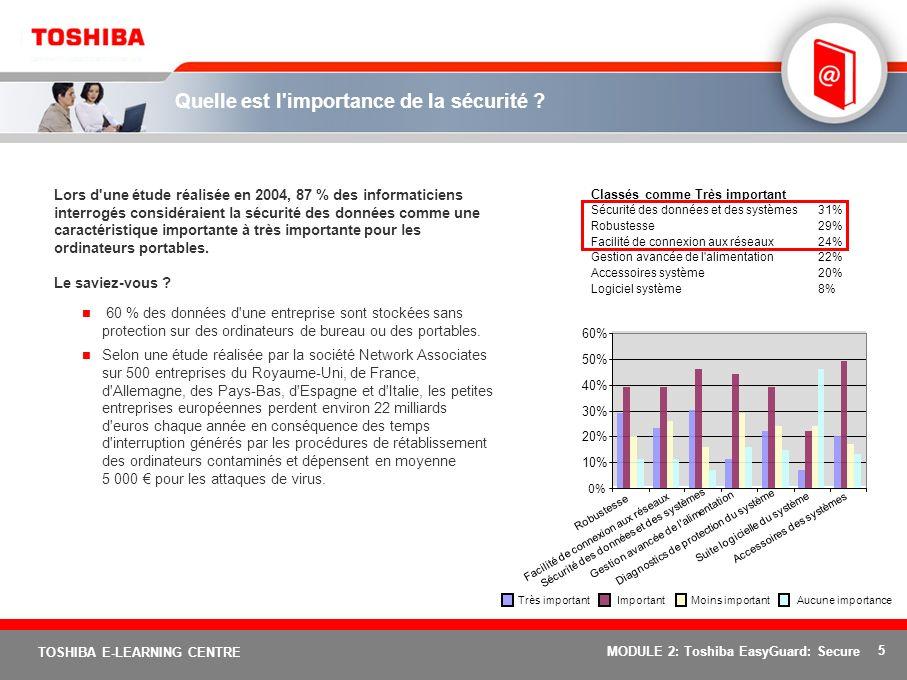 5 TOSHIBA E-LEARNING CENTRE MODULE 2: Toshiba EasyGuard: Secure Quelle est l'importance de la sécurité ? Lors d'une étude réalisée en 2004, 87 % des i