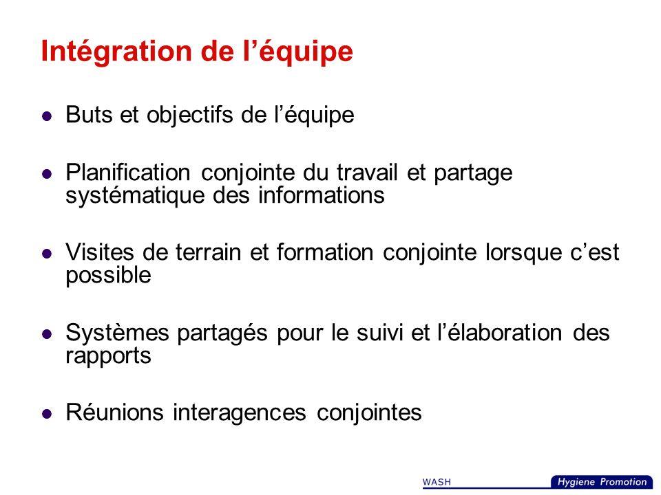 Promotion de lhygiène & Sphère Norme 1 : Toutes les installations et ressources fournies reflètent les vulnérabilités, les besoins, et les préférences