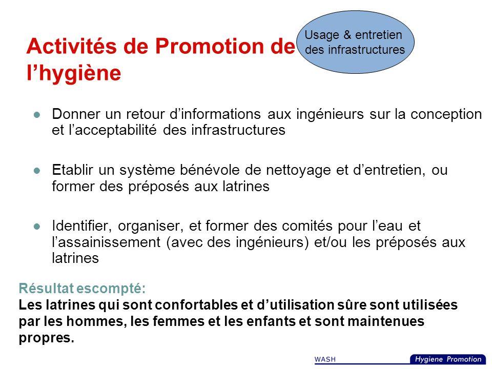 Les différentes composantes de la Promotion de lhygiène