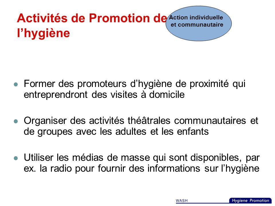 Activités de Promotion de lhygiène Consulter sur la composition et lacceptabilité des articles constituant les kits dhygiène et conseiller le personne