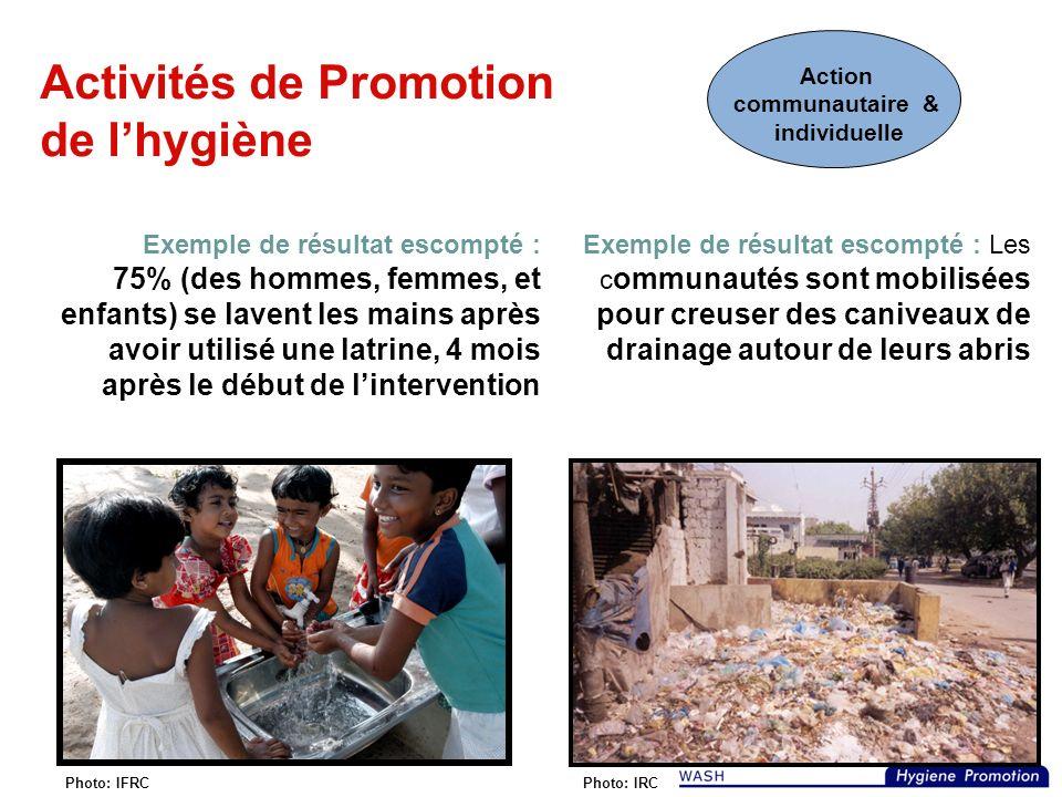 Activités de Promotion de lhygiène Former des promoteurs dhygiène de proximité qui entreprendront des visites à domicile Organiser des activités théât