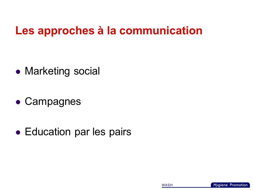 Les approches à la communication PHAST ? PHAST abrégé ? CHAST