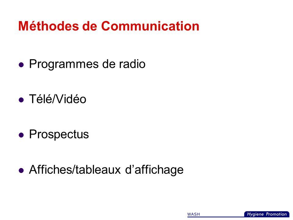Méthodes de Communication Jeux Mappage Théâtre Vote avec le tableau à poches Tri en trois piles Groupes de discussion Visites à domicile