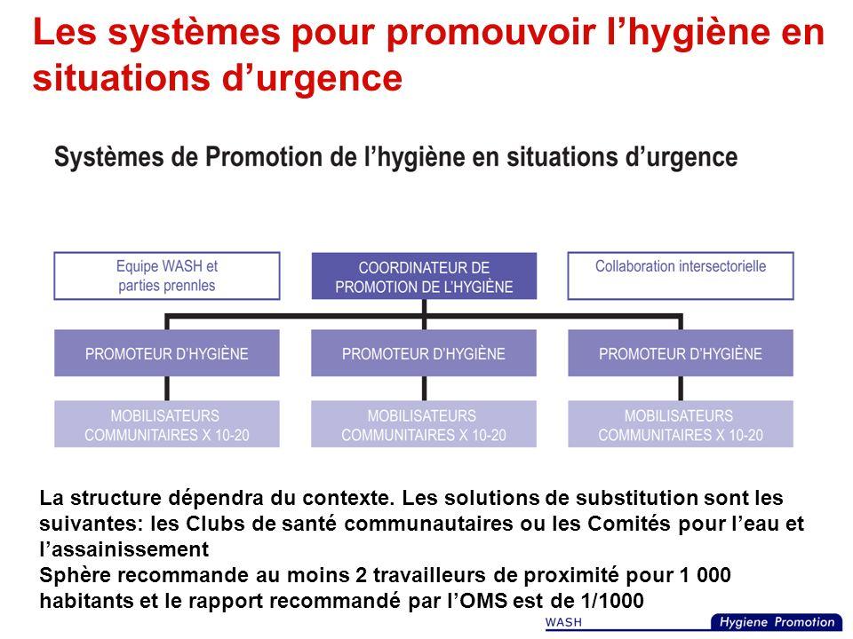 Méthodes de Communication Programmes de radio Télé/Vidéo Prospectus Affiches/tableaux daffichage