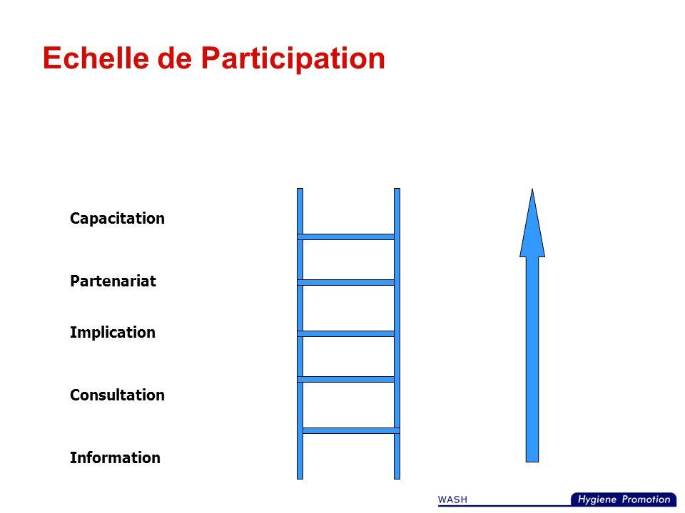 Participation et responsabilité