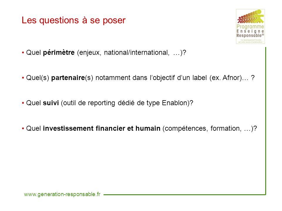 Les questions à se poser Quel périmètre (enjeux, national/international, …).