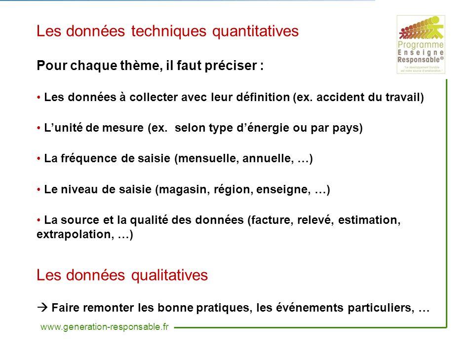 Les données techniques quantitatives Pour chaque thème, il faut préciser : Les données à collecter avec leur définition (ex.