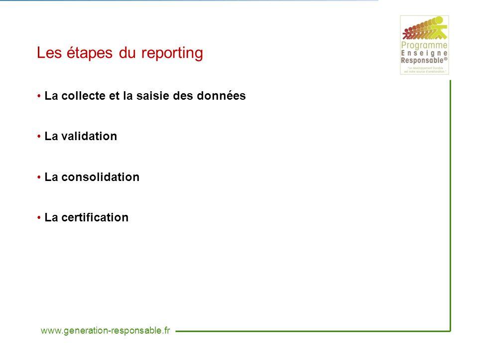 Les étapes du reporting La collecte et la saisie des données La validation La consolidation La certification www.generation-responsable.fr