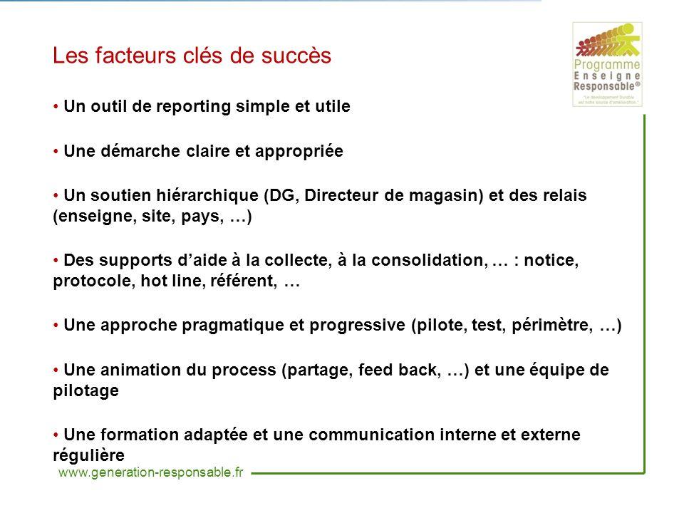 LES REFERENTIELS PAR TYPE DENSEIGNE www.generation-responsable.fr