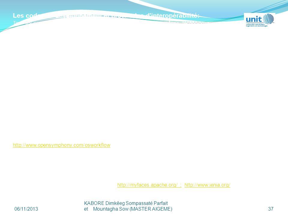 06/11/2013 KABORE Dimkêeg Sompassaté Parfait et Mountagha Sow (MASTER AIGEME) 37 Les codes de développement et protocoles d'interopérabilité: Tous les