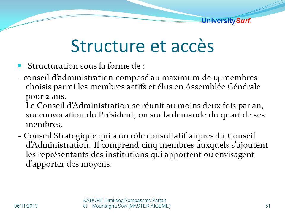 Structure et accès Structuration sous la forme de : – conseil dadministration composé au maximum de 14 membres choisis parmi les membres actifs et élu