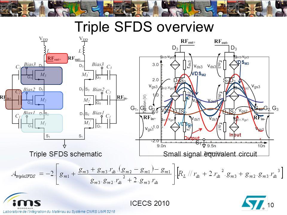 Laboratoire de lIntégration du Matériau au Système CNRS UMR 5218 10 ICECS 2010 Triple SFDS overview Triple SFDS schematic Input Output VDS M1 VDS M2 VDS M3 Small signal equivalent circuit