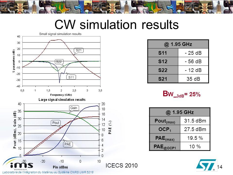 Laboratoire de lIntégration du Matériau au Système CNRS UMR 5218 14 ICECS 2010 CW simulation results @ 1.95 GHz S11- 25 dB S12- 56 dB S22- 12 dB S2135 dB @ 1.95 GHz Pout (max) 31.5 dBm OCP 1 27.5 dBm PAE (max) 19.5 % PAE @OCP1 10 % B W_ 3dB = 25%