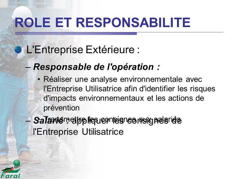 ROLE ET RESPONSABILITE L'Entreprise Extérieure : –Responsable de l'opération : Réaliser une analyse environnementale avec l'Entreprise Utilisatrice af