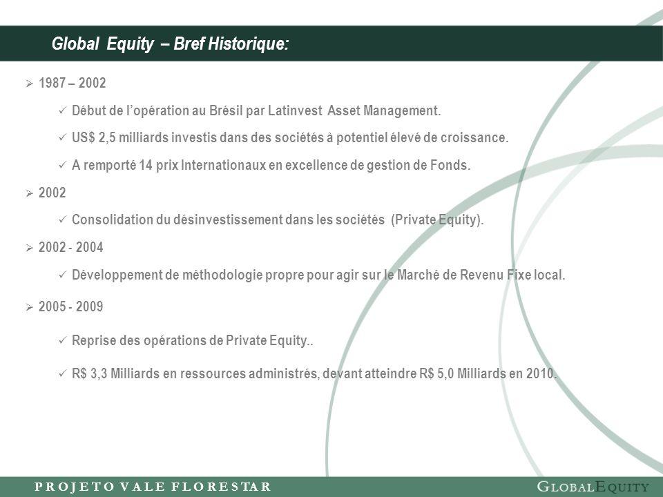 P R O J E T O V A L E F L O R E S TA R Global Equity – Bref Historique: 1987 – 2002 Début de lopération au Brésil par Latinvest Asset Management.