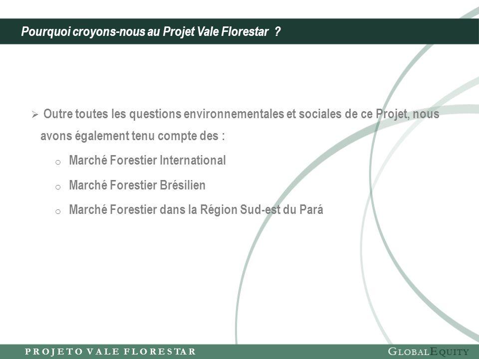 P R O J E T O V A L E F L O R E S TA R Outre toutes les questions environnementales et sociales de ce Projet, nous avons également tenu compte des : o Marché Forestier International o Marché Forestier Brésilien o Marché Forestier dans la Région Sud-est du Pará Pourquoi croyons-nous au Projet Vale Florestar