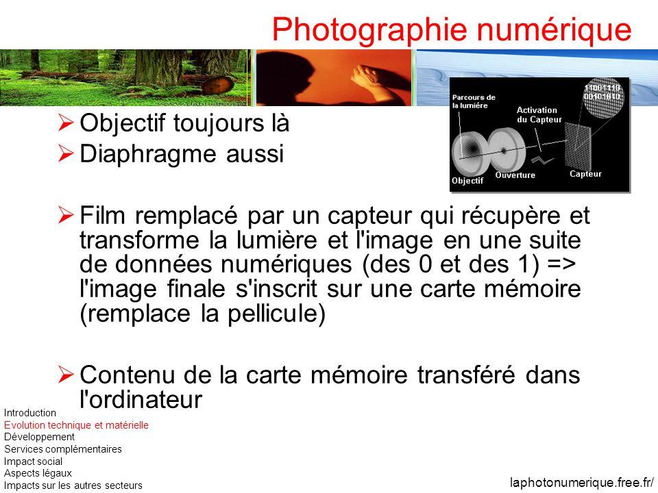 Photographie numérique Objectif toujours là Diaphragme aussi Film remplacé par un capteur qui récupère et transforme la lumière et l'image en une suit