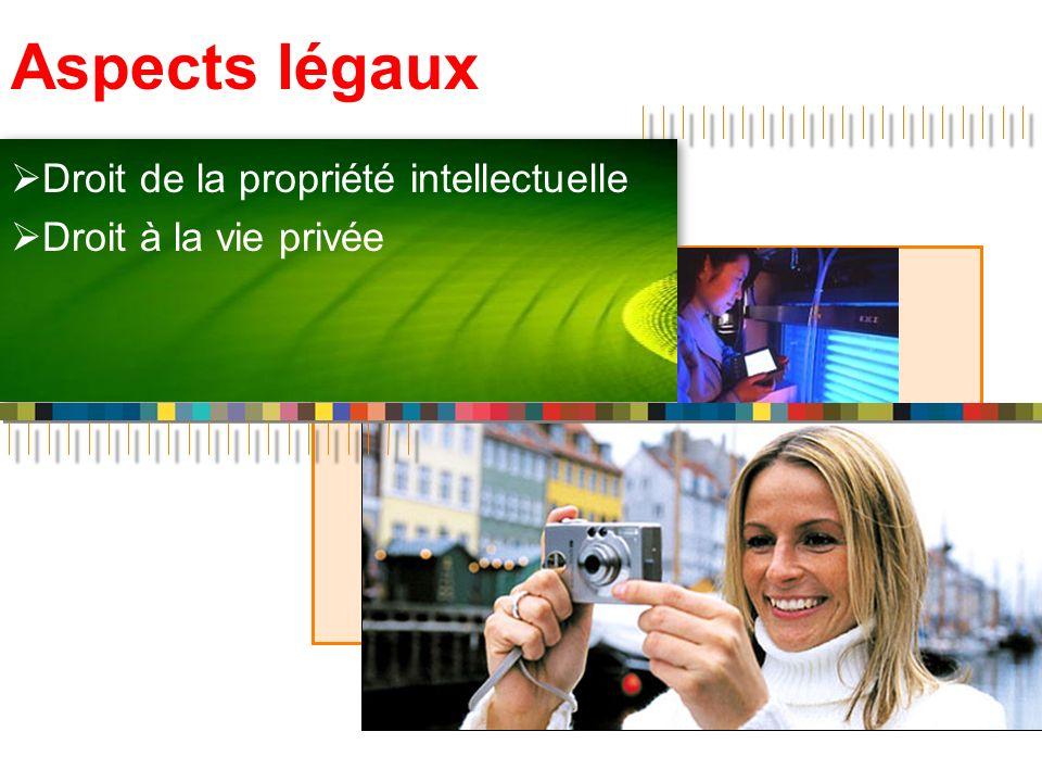 Aspects légaux Droit de la propriété intellectuelle Droit à la vie privée