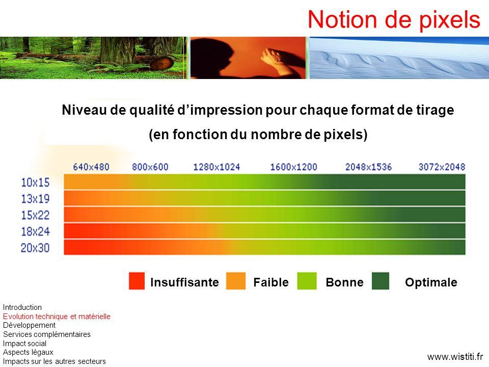 Niveau de qualité dimpression pour chaque format de tirage (en fonction du nombre de pixels) InsuffisanteFaibleBonneOptimale www.wistiti.fr Notion de