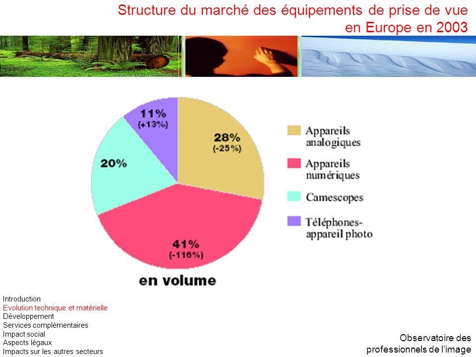 Structure du marché des équipements de prise de vue en Europe en 2003 Observatoire des professionnels de limage Introduction Evolution technique et ma