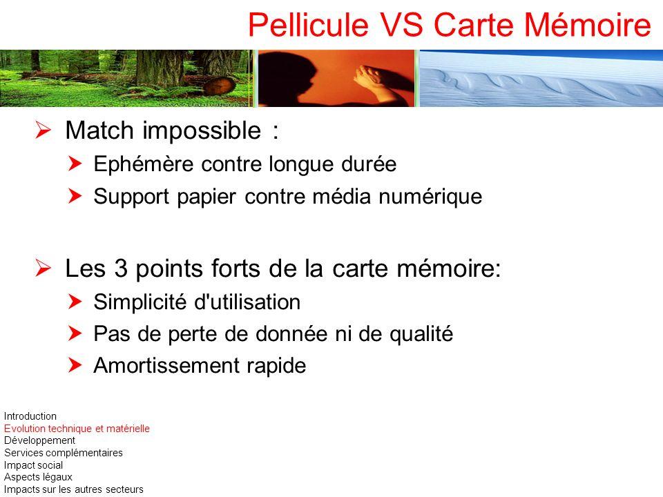 Pellicule VS Carte Mémoire Match impossible : Ephémère contre longue durée Support papier contre média numérique Les 3 points forts de la carte mémoir