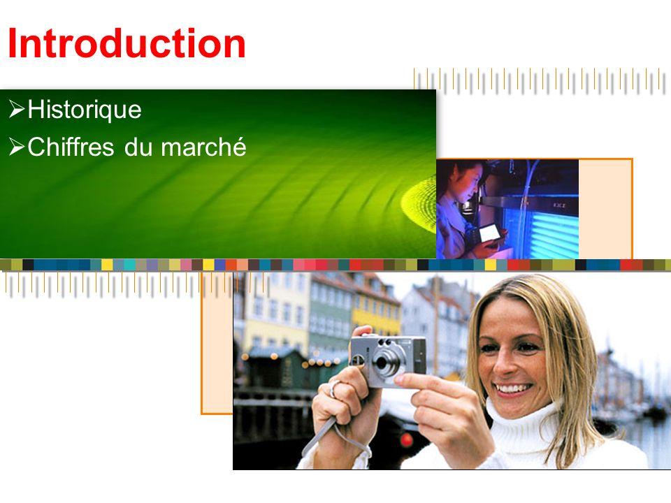 Introduction Historique Chiffres du marché