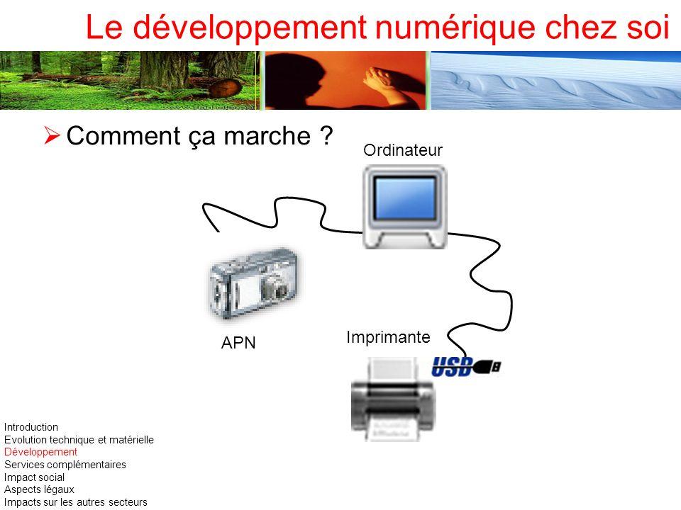 Le développement numérique chez soi Comment ça marche ? Ordinateur Imprimante APN Introduction Evolution technique et matérielle Développement Service