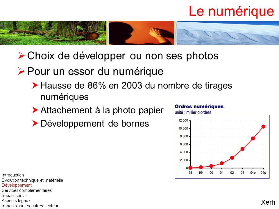 Le numérique Choix de développer ou non ses photos Pour un essor du numérique Hausse de 86% en 2003 du nombre de tirages numériques Attachement à la p