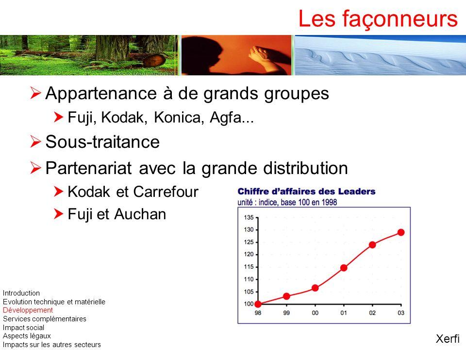 Les façonneurs Appartenance à de grands groupes Fuji, Kodak, Konica, Agfa... Sous-traitance Partenariat avec la grande distribution Kodak et Carrefour
