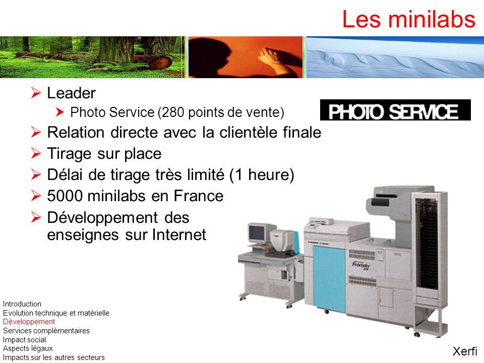 Les minilabs Leader Photo Service (280 points de vente) Relation directe avec la clientèle finale Tirage sur place Délai de tirage très limité (1 heur