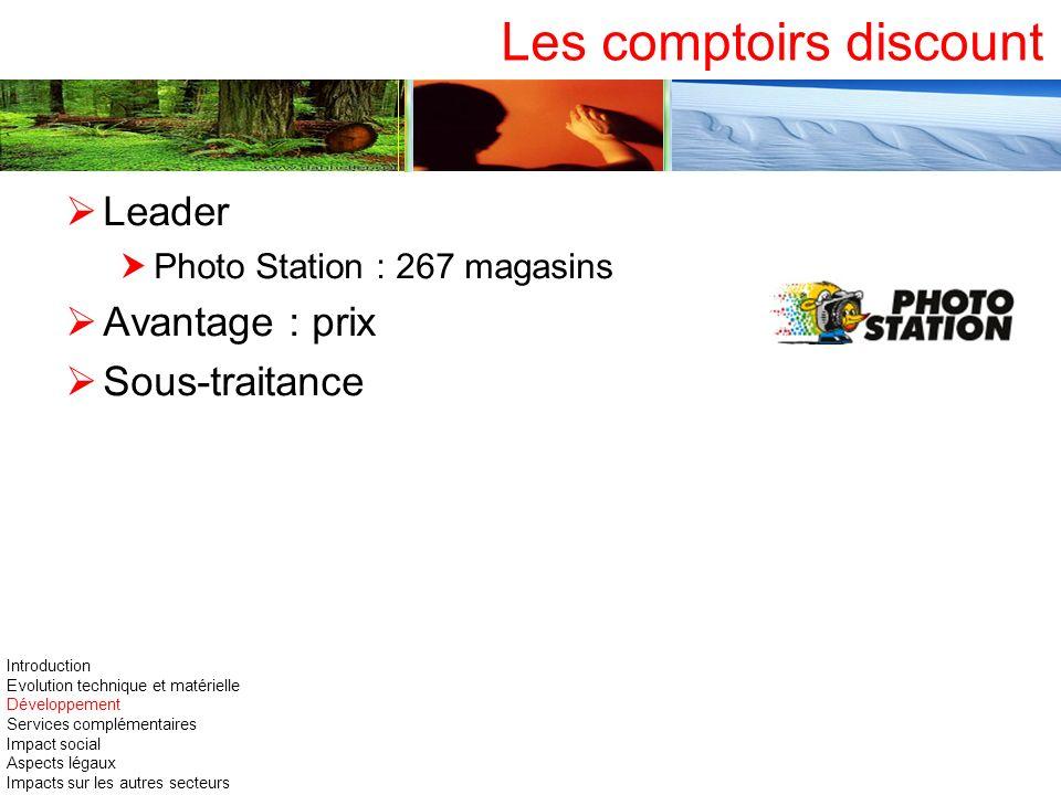 Les comptoirs discount Leader Photo Station : 267 magasins Avantage : prix Sous-traitance Introduction Evolution technique et matérielle Développement