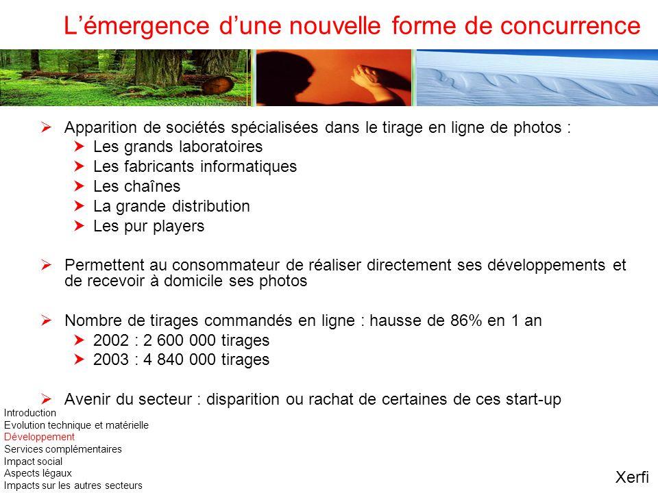 Lémergence dune nouvelle forme de concurrence Apparition de sociétés spécialisées dans le tirage en ligne de photos : Les grands laboratoires Les fabr