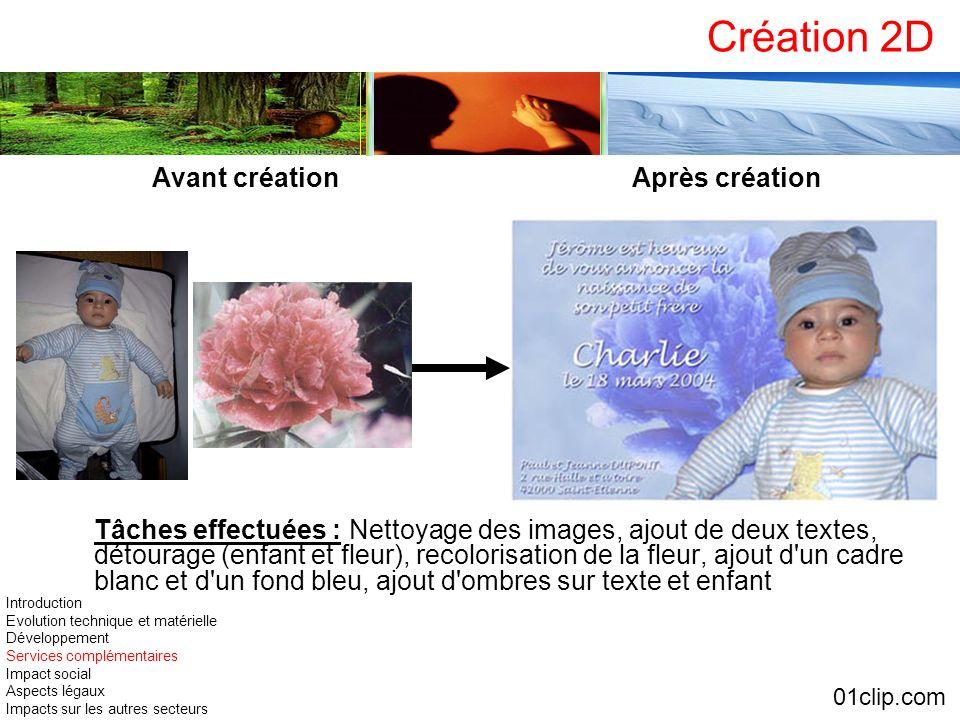 Création 2D Avant création Après création Tâches effectuées : Nettoyage des images, ajout de deux textes, détourage (enfant et fleur), recolorisation