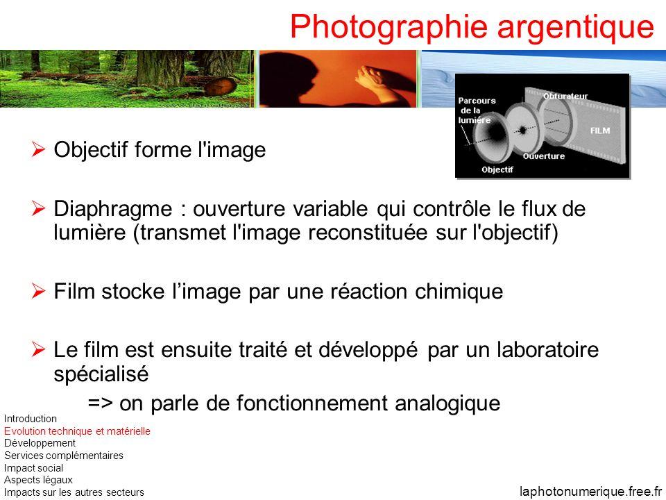 Photographie argentique Objectif forme l'image Diaphragme : ouverture variable qui contrôle le flux de lumière (transmet l'image reconstituée sur l'ob