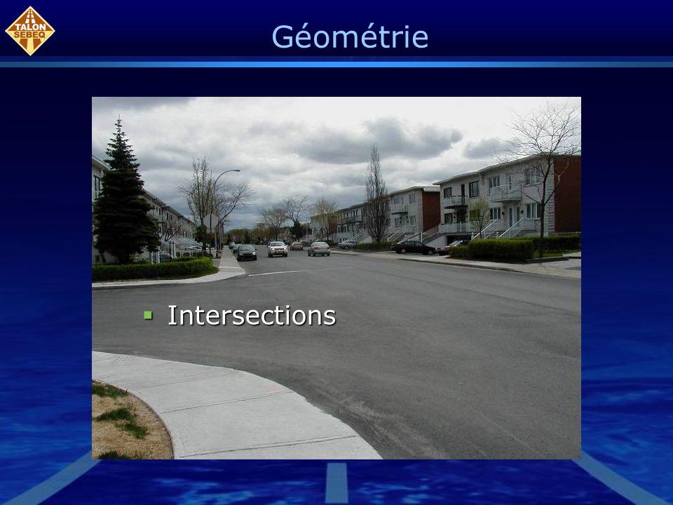 Géométrie Intersections Intersections