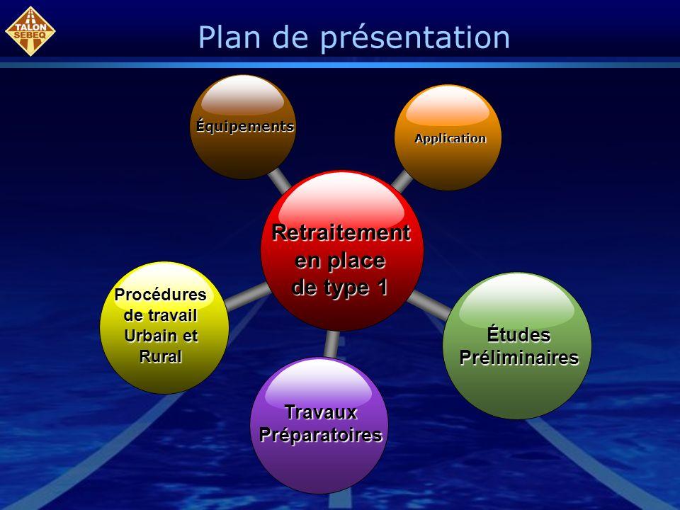 Plan de présentation Retraitement en place de type 1 Équipements Procédures de travail Urbain et Rural ÉtudesPréliminaires TravauxPréparatoires Applic